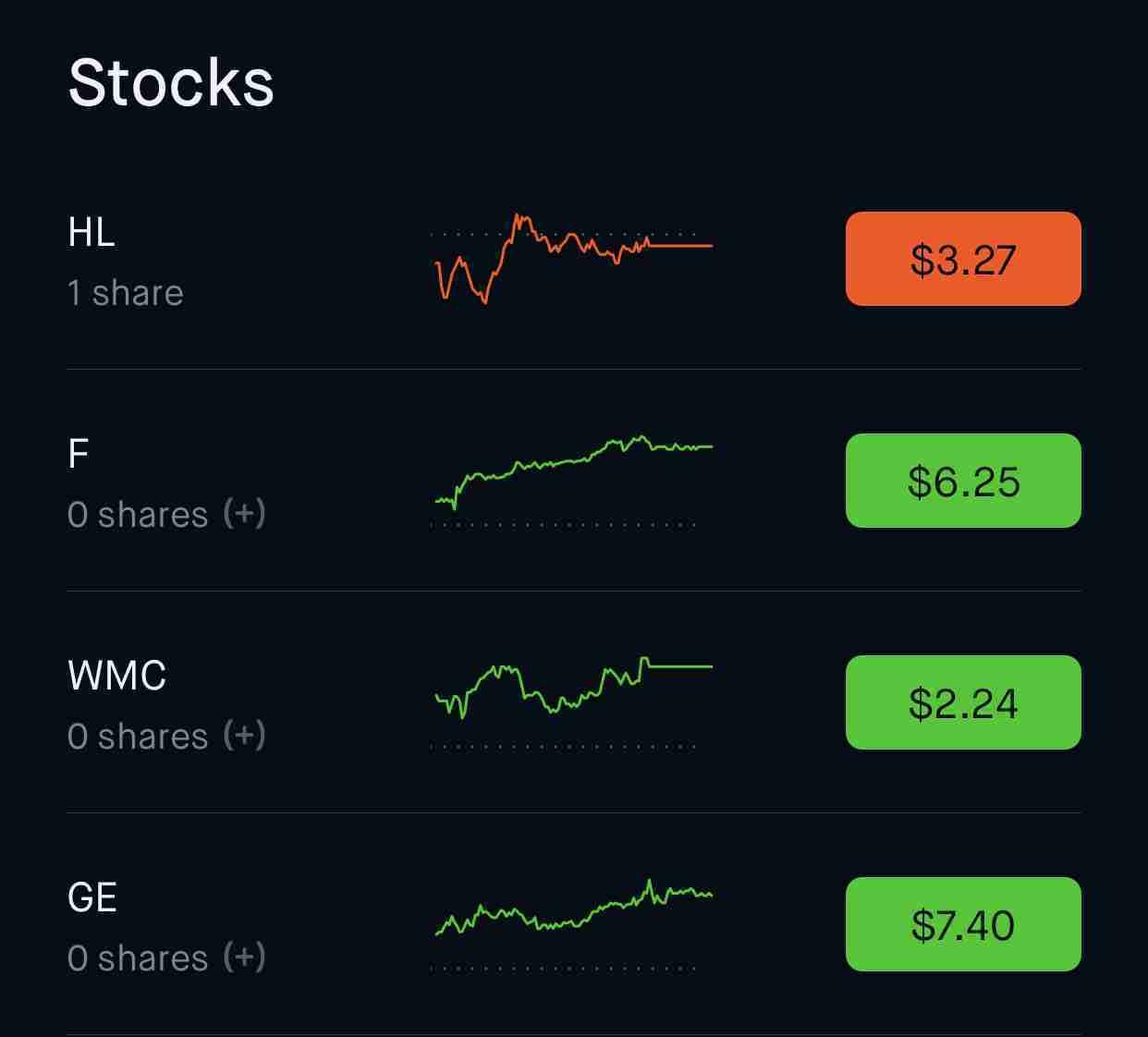 Ford stock, WMC stock, GE stock, stock market
